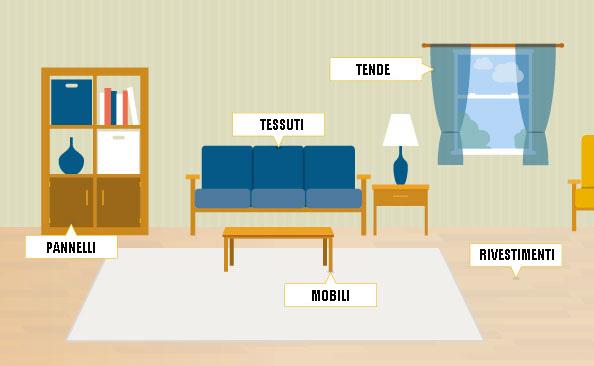 La formaldeide si trova in molti degli oggetti di arredo che tieni in casa tua.